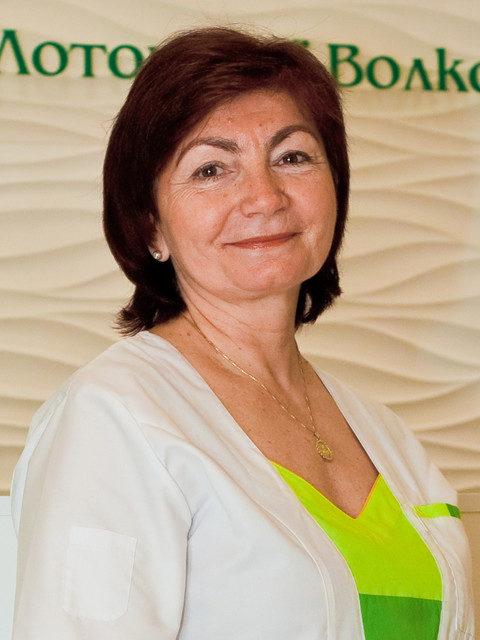 Гельнер Надія Володимирівна