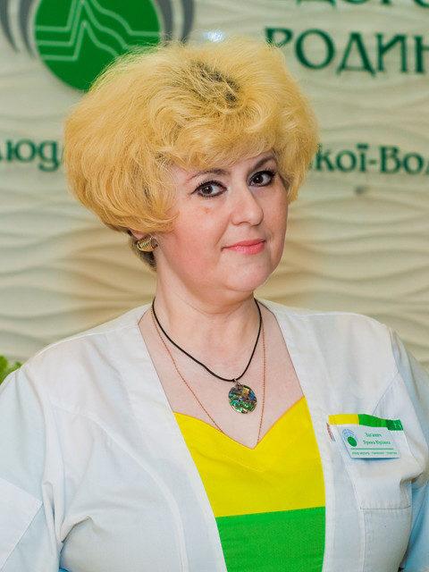 Заганяч Ярина Юріївна